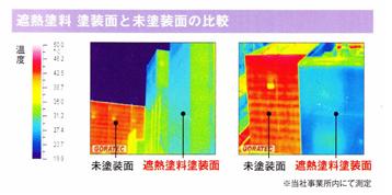 遮熱塗料。塗装面と未塗装面の比較
